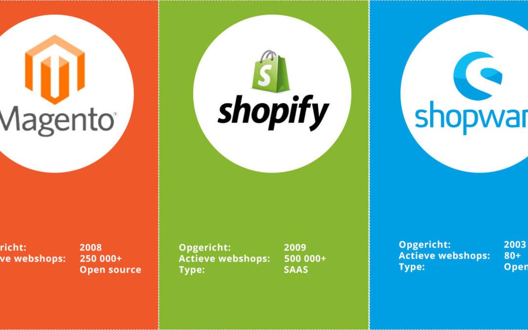 Magento, Shopify en Shopware: een uitgebreide vergelijking